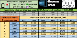 sova-price-roznica-short-uah-01.03.2018